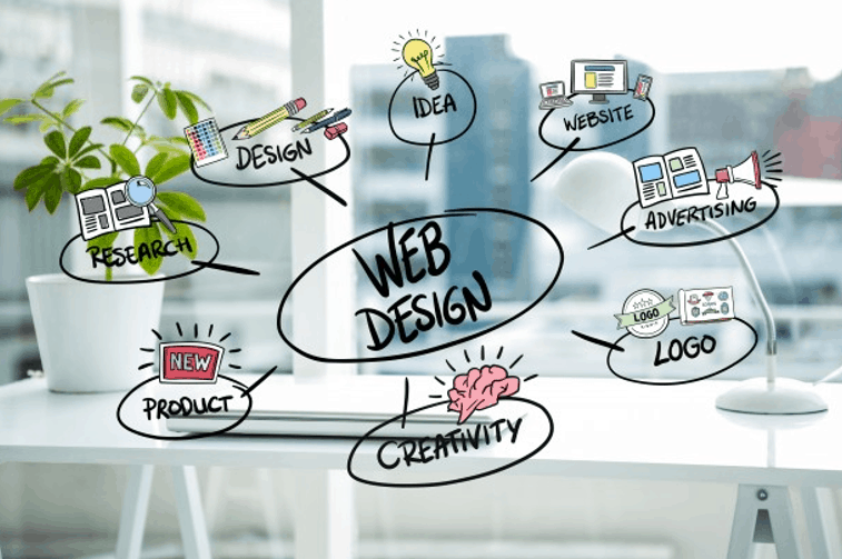How to Choose the Best Web Designer for Your Business Website 2